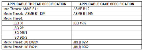 Iso 965-1 Pdf
